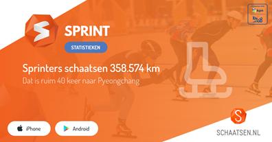 SPRINT Statistieken-2.png